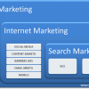 Here Are Your Answers To Questions About Internet Marketing